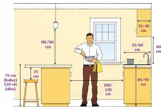 Consejos para tener muebles de cocina a medida ideas - Muebles de cocina en esquina ...
